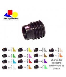 Arc Système - Œilleton Fibre (rond ou carré)